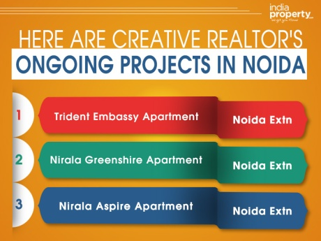 Here-are-Creative-Realtor's-ongoing-projects-in-Noida