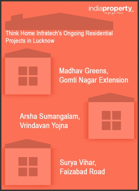 Think Home Infratech's Ongoing Residential Projects in Lucknow